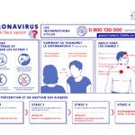 covid_19_infographie_ce_qu_il_faut_savoir_866_612.jpg